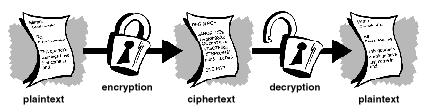 Chrome 68 ve SSL/TLS İmplementasyonu Konusunda Bilinmesi Gerekenler