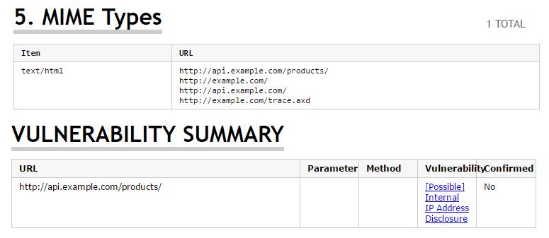 Netsparker, Problemlerin Gösterildiği Rapordaki Full URL'leri Listeler