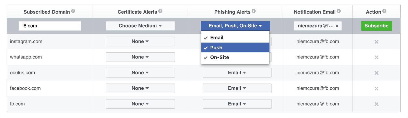 Phishing Sitelerinin CT ile Tespiti