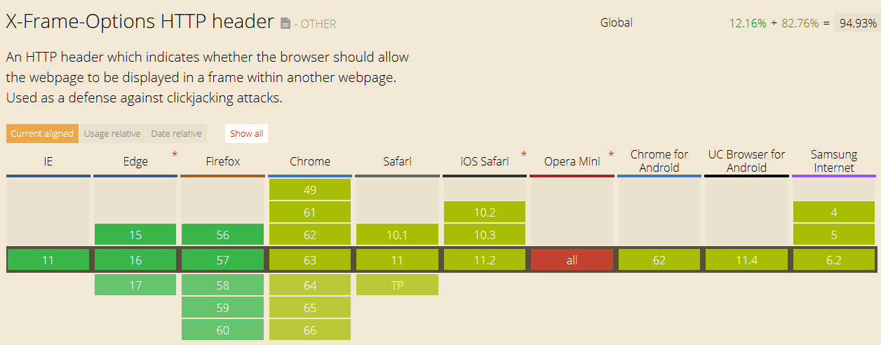Browsers That Support XFO